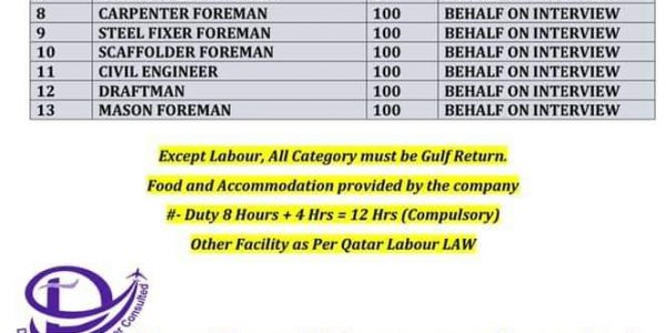 URGENTLY REQUIREMENT FOR HYUNDAI QATAR