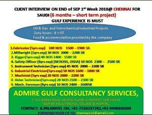 Gulf recruitment news paper vacancies 2018
