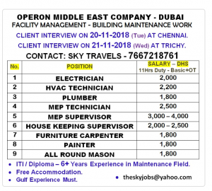 direct client interview for abroad jobs in chennai