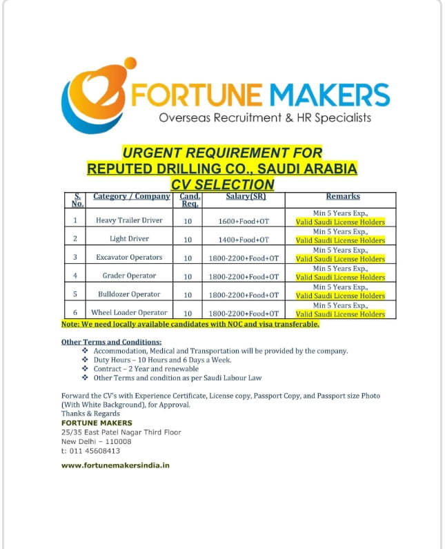 URGENT REQUIREMENT FOR REPUTED DRILLING COMPANY