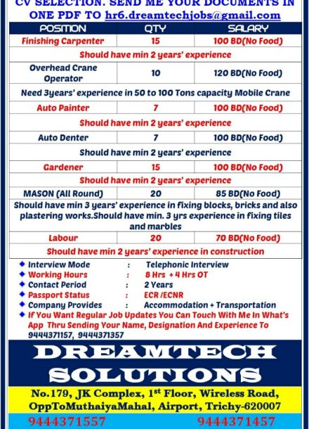 URGENTLY REQUIRED FOR A LEADING COMPANY