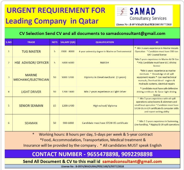 URGENT REQUIREMENT FOR LEADING COMPANY IN QATAR