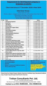kuwait korean company list