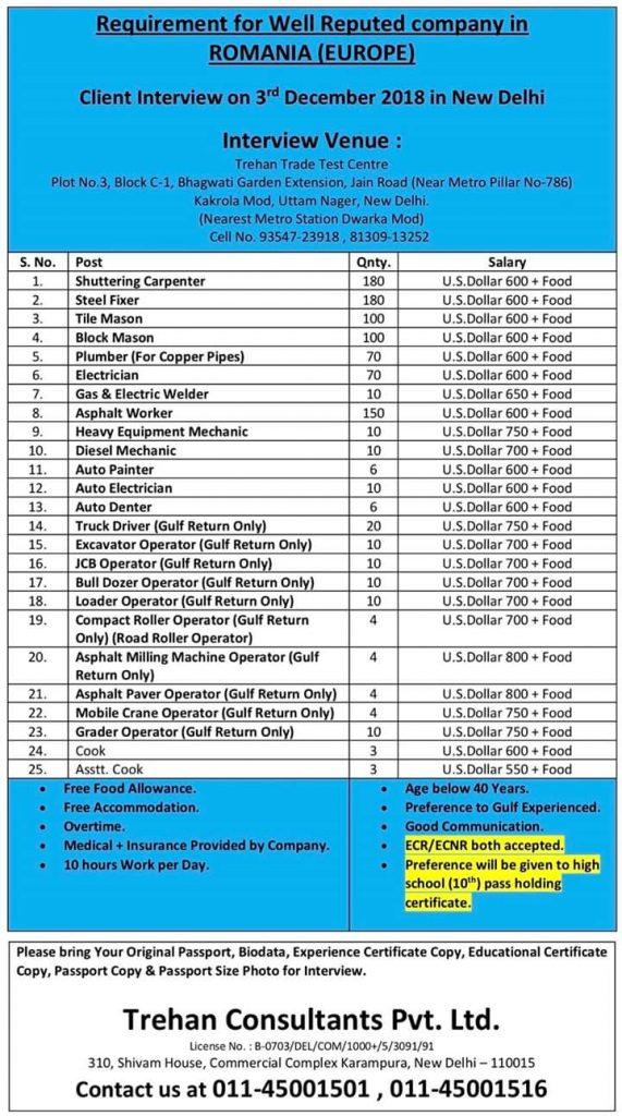 kuwait korean company list